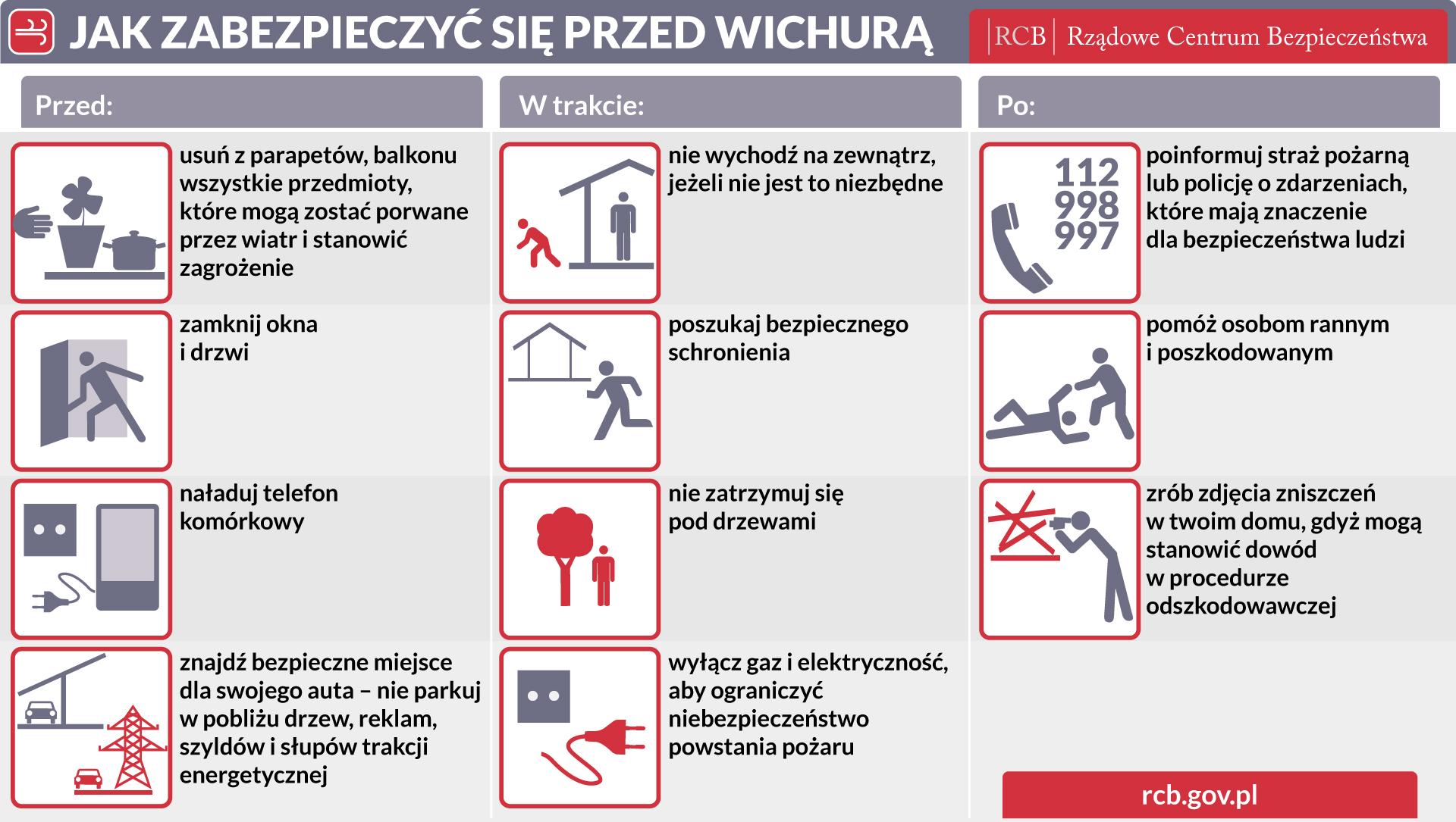 wichury